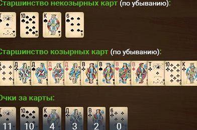 без онлайн карты играть игра регистрации в козел