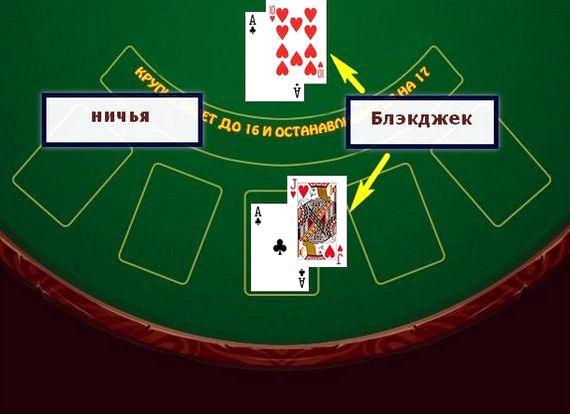 Как играть в блэкджек в карты