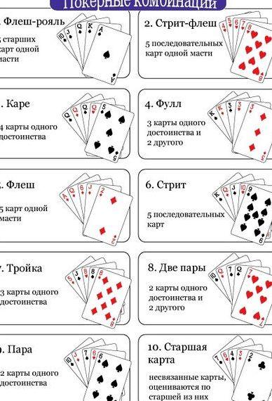 Учимся играть в карты играть онлайн в карты в дурака на деньги онлайн с выводом денег