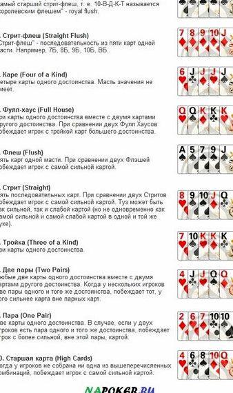 Классический покер правила