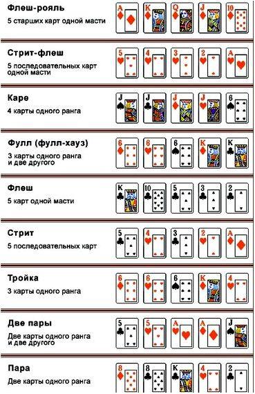 Покер классический играть онлайн бесплатно