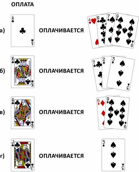 Правила игры в пьяницу на картах 36