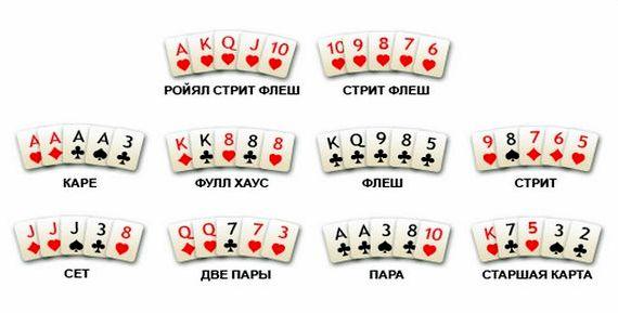 Расклад в покере комбинации